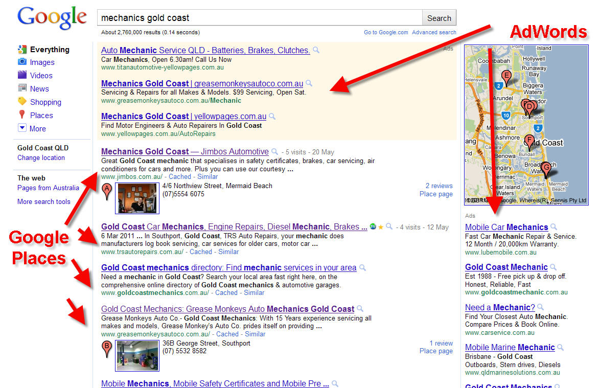 AdWords and Google Places dominate the page