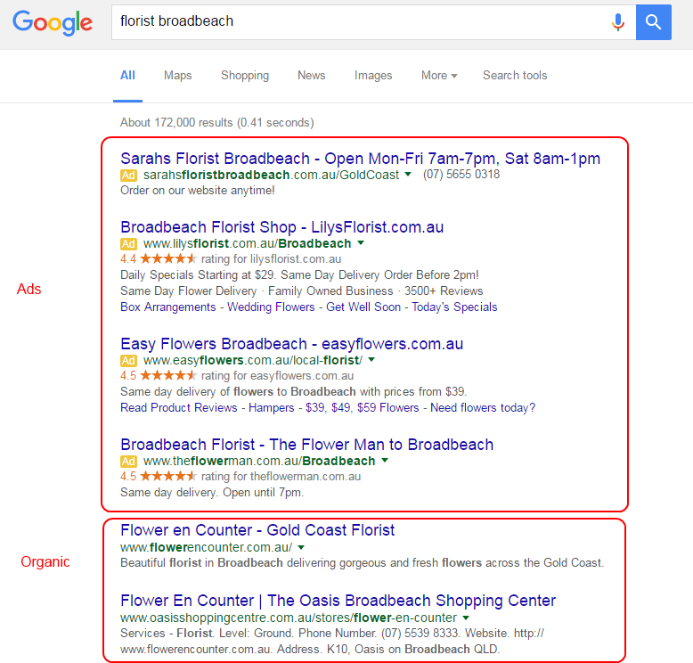 google adwords blog shot